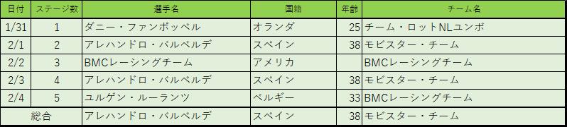 f:id:SuzuTamaki:20180211101509p:plain