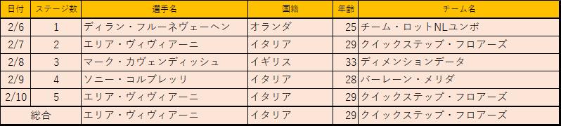 f:id:SuzuTamaki:20180211103745p:plain