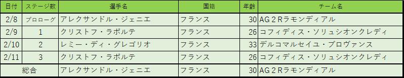 f:id:SuzuTamaki:20180212214257p:plain