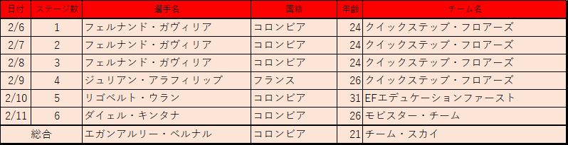 f:id:SuzuTamaki:20180212220817p:plain