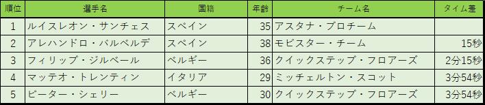 f:id:SuzuTamaki:20180224210640p:plain