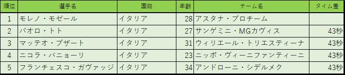 f:id:SuzuTamaki:20180224212023p:plain