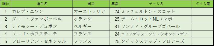 f:id:SuzuTamaki:20180225005728p:plain