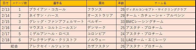 f:id:SuzuTamaki:20180228234523p:plain