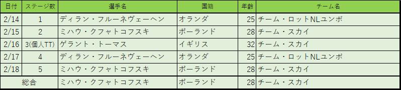 f:id:SuzuTamaki:20180303114637p:plain