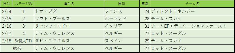 f:id:SuzuTamaki:20180303115618p:plain