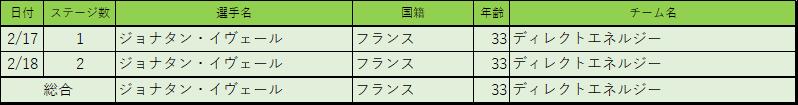 f:id:SuzuTamaki:20180303120840p:plain
