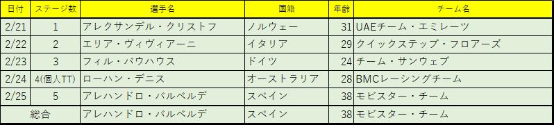 f:id:SuzuTamaki:20180303124509p:plain