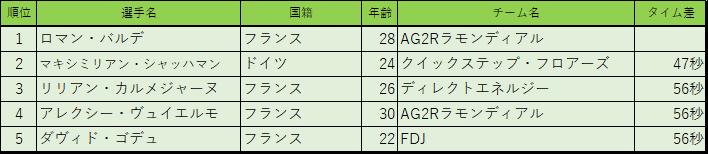 f:id:SuzuTamaki:20180303144818p:plain