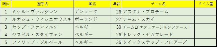 f:id:SuzuTamaki:20180303150232p:plain