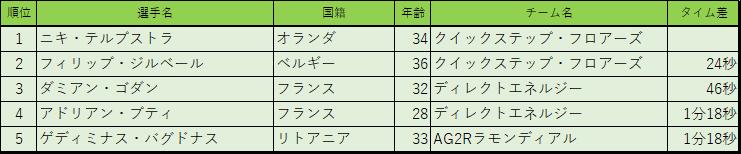 f:id:SuzuTamaki:20180303152311p:plain