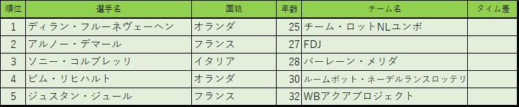 f:id:SuzuTamaki:20180303155622p:plain
