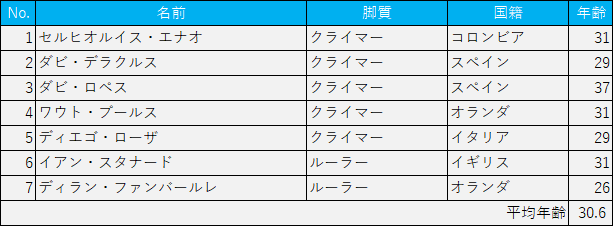 f:id:SuzuTamaki:20180304020405p:plain
