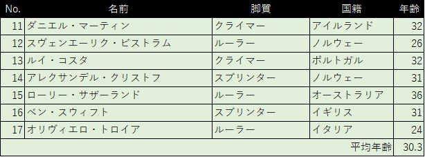 f:id:SuzuTamaki:20180304021254p:plain