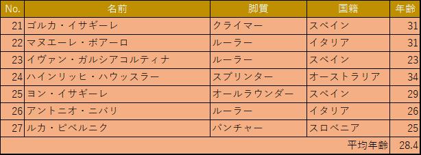 f:id:SuzuTamaki:20180304102726p:plain