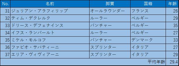 f:id:SuzuTamaki:20180304103139p:plain