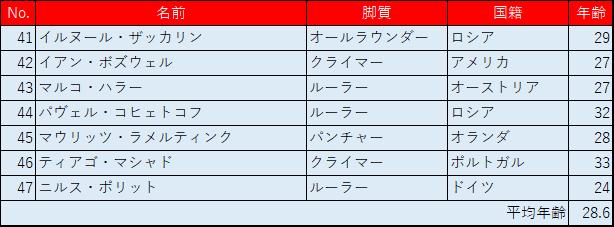 f:id:SuzuTamaki:20180304104245p:plain