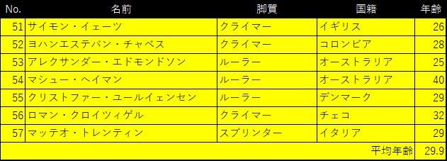 f:id:SuzuTamaki:20180304125721p:plain