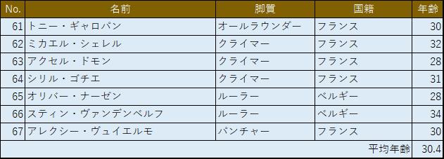 f:id:SuzuTamaki:20180304130940p:plain