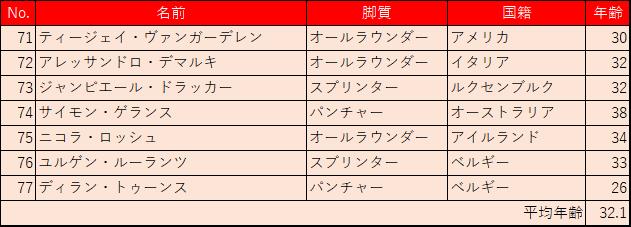 f:id:SuzuTamaki:20180304132227p:plain