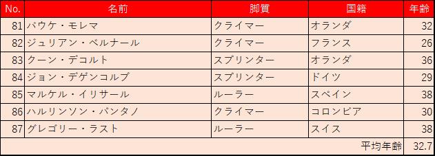 f:id:SuzuTamaki:20180304134856p:plain
