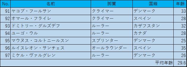 f:id:SuzuTamaki:20180304135744p:plain