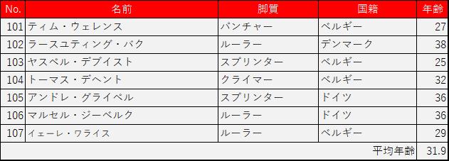 f:id:SuzuTamaki:20180304141336p:plain