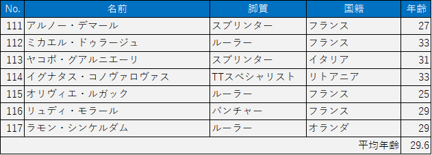 f:id:SuzuTamaki:20180304154339p:plain