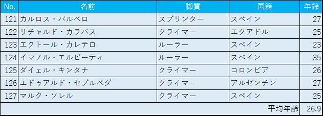 f:id:SuzuTamaki:20180304155832p:plain