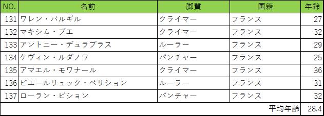 f:id:SuzuTamaki:20180304161243p:plain