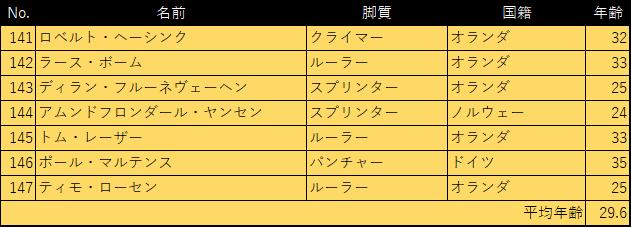 f:id:SuzuTamaki:20180304161643p:plain