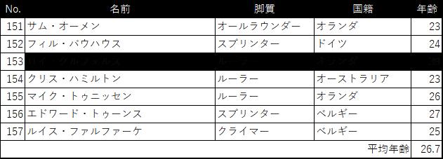 f:id:SuzuTamaki:20180304162601p:plain