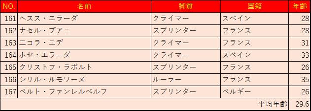 f:id:SuzuTamaki:20180304163503p:plain