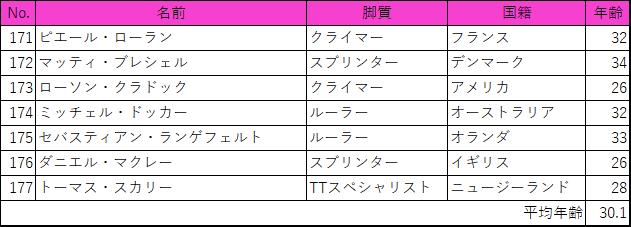 f:id:SuzuTamaki:20180304171058p:plain