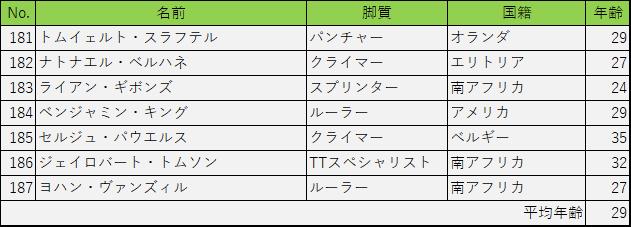 f:id:SuzuTamaki:20180304171640p:plain