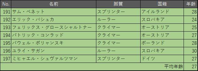 f:id:SuzuTamaki:20180304172135p:plain