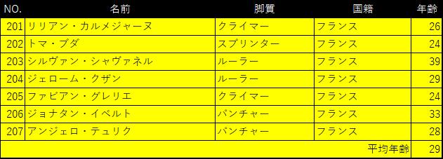 f:id:SuzuTamaki:20180304173346p:plain