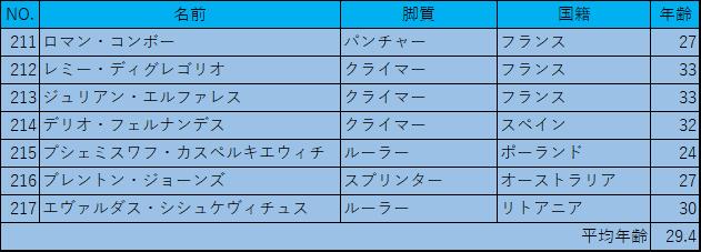 f:id:SuzuTamaki:20180304174554p:plain