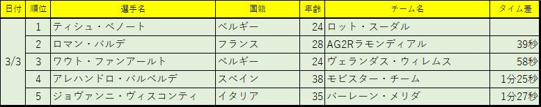 f:id:SuzuTamaki:20180305003802p:plain
