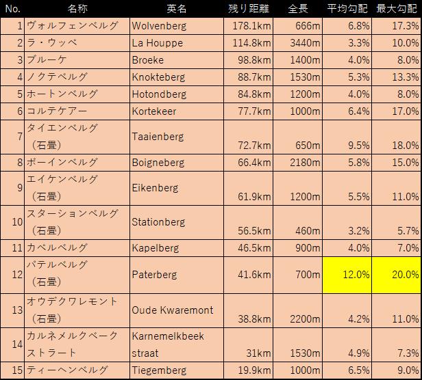 f:id:SuzuTamaki:20180321235124p:plain