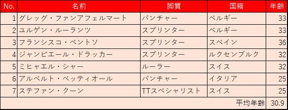 f:id:SuzuTamaki:20180322002703p:plain
