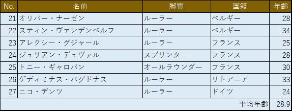 f:id:SuzuTamaki:20180322004323p:plain