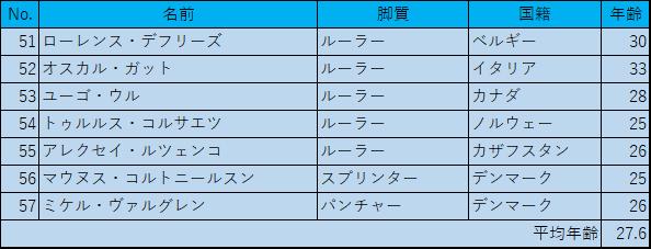 f:id:SuzuTamaki:20180322011146p:plain