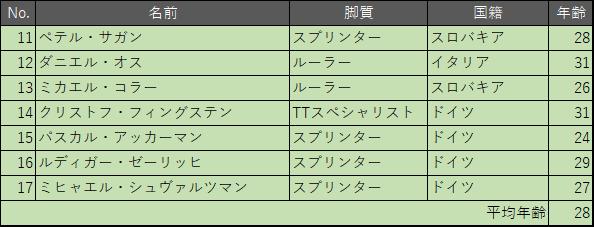 f:id:SuzuTamaki:20180323223824p:plain