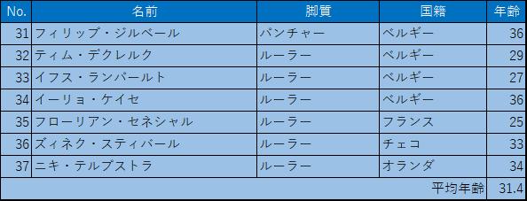 f:id:SuzuTamaki:20180323223834p:plain