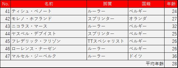 f:id:SuzuTamaki:20180323223848p:plain