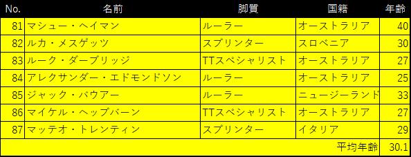 f:id:SuzuTamaki:20180323223959p:plain