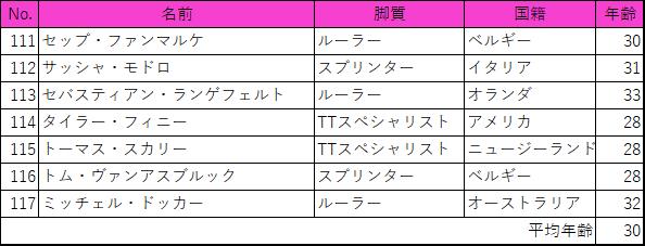 f:id:SuzuTamaki:20180323224120p:plain