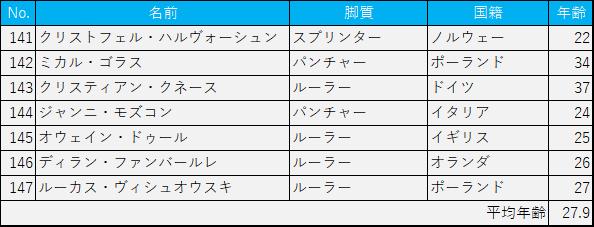 f:id:SuzuTamaki:20180323224645p:plain