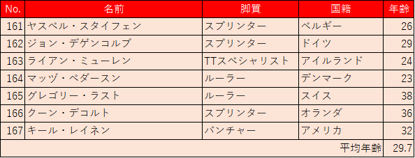 f:id:SuzuTamaki:20180323224822p:plain